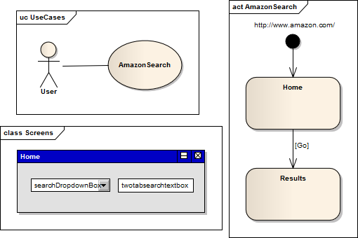 Amazon UML Diagrams
